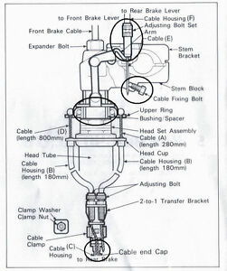 Motorcycle Part Name Diagram Motorcycle Wiring Diagram