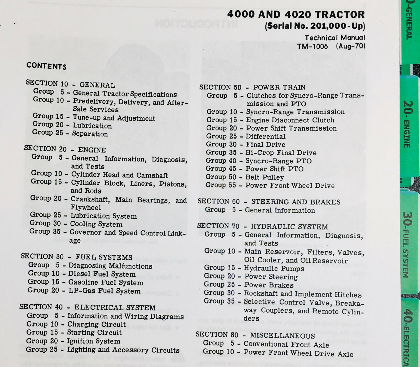 small resolution of john deere 4000 wiring diagram wiring diagram operations john deere b generator wiring yesterday39s tractors