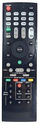 Denon Avr-x550bt : denon, avr-x550bt, Denon, AVR-X5200W, Surround, Sound, Receivers, HifiShark.com