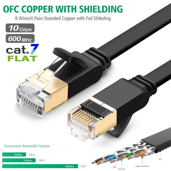 6ft 10ft 25ft 50ft 100ft Ethernet Network Lan Cable Cat5e CAT6 Cat-7 1000Mbps US 1