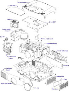 PROJECTOR-REPAIR-MANUAL-parts-troubleshooting-guide
