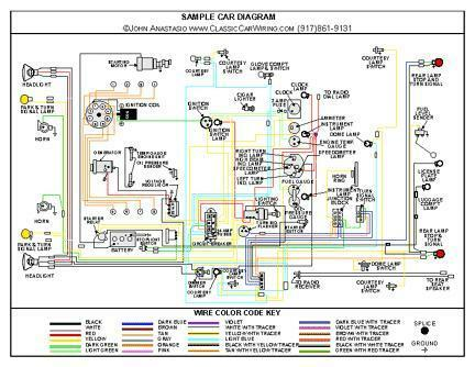 gm truck wiring diagrams 33kv control and relay panel diagram 1977 dodge | ebay