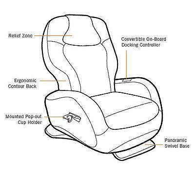 brookstone zero gravity chair cape cod beach chatham massage parts | ebay