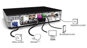 Sky plus hd box very good working with remote and