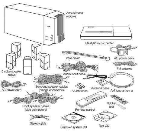 Bose Surround Sound Setup Diagram  Somurich