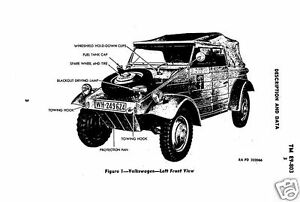 Volkswagen VW Schwimmwagen Amphibious vehicle 'Jeep