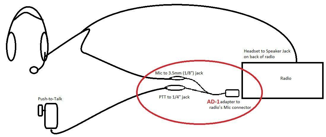 Heil AD-1 YaesuHeil Sound AD-1-YM Headset adapter cable