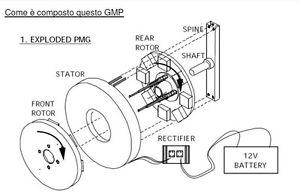 Building-a-Permanent-Magnet-Alternator-Generator-for-wind