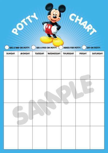 Mickey Mouse Potty  eBay