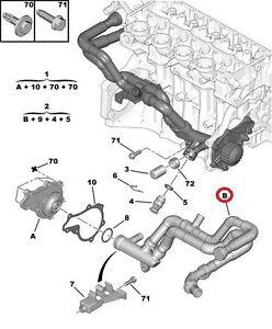 Tuyau Radiateur Chauffage Peugeot 206 207 307 Bipper 1.4