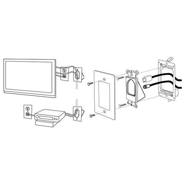 1 Gang Recessed Wall Plate Insert Low Voltage HDMI AV