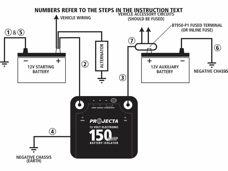 Projecta Dual Battery Wiring Diagram : 36 Wiring Diagram
