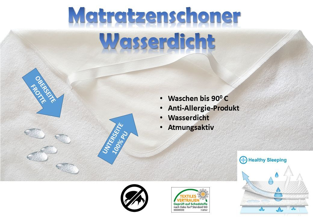 Matratzenschoner Matratzenauflage Matratzenschutz Inkontinenz wasserdicht 13 Gr.