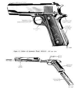 U-S-Army-M1911A1-45-Cal-Pistol-Service-Repair-Parts-and