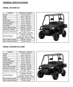 Polaris Ranger 500 Manual | eBay