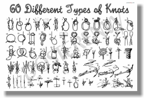 60 Different Types of Knots NEW Survival Nautical Poster