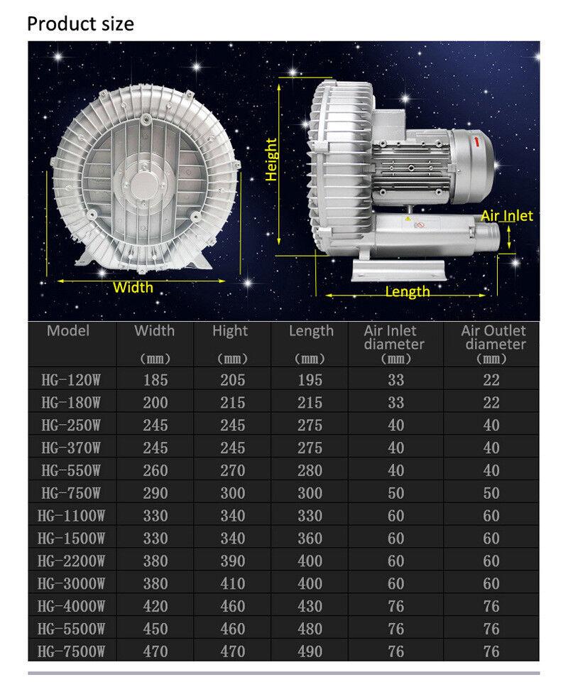 550W Industrial High Pressure Vortex Vacuum Pump Dry Air Blower Vacuum Cleaner   eBay