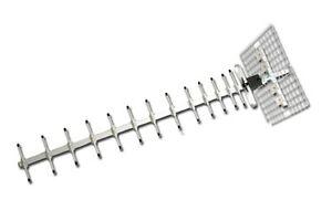 Ericsson W35 Rogers Rocket Hub External Yagi Antenna