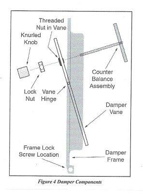 BAROMETRIC-DRAFT-REGULATOR-Wood-Coal-Pellet-Corn-Stove