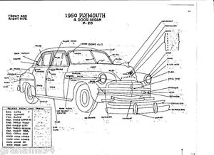 1950 Plymouth P-20 NOS Body Panel Exterior Part Number Guide