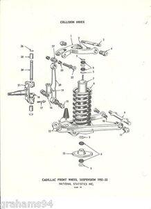 General Motors Engine Information General Motors Parts
