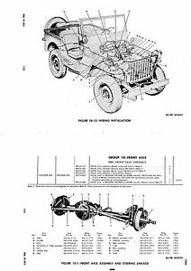 JEEP WILLYS 4x4 TRUCK DETAILED PARTS SERVICE MANUAL WW2