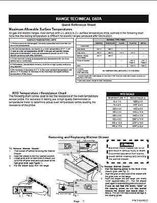 Repair Manual: Kenmore Gas Range Models 790.7851/7852/7748