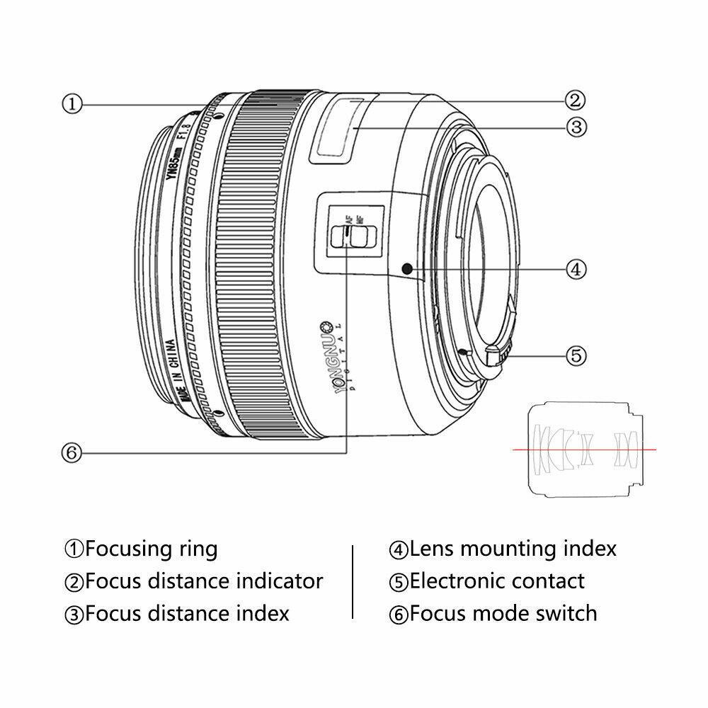 günstig anbieten YONGNUO 85mm F1.8 AF/MF Medium Telephoto