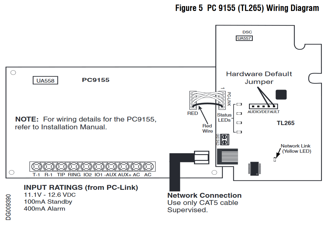 dsc alexor wiring diagram 4 falten methode jackson pollock simple sitedsc tl265 ethernet communicator for panel alarm system