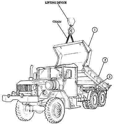 M118 M119 M120 M121 6X6 5-Ton Diesel Truck Operator Repair