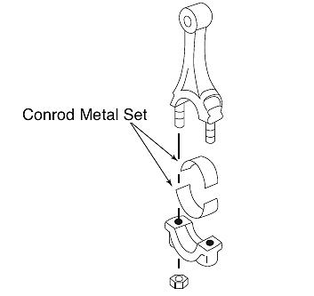 NISMO Con Rod Metal Set For SKYLINE GT-R R32 R33 R34