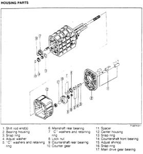 RX7 Turbo II Series 5 (89-92) Manual Transmission Parts