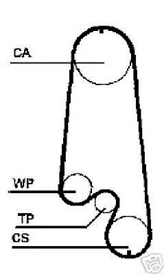 Timing Belt Kit Opel Astra F G Vectra Corsa, A+B 1.4 1.6