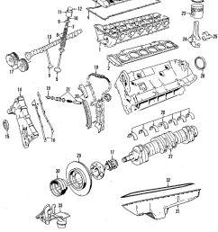 bmw m50 engine oil flow diagram wiring librarybmw oem oil [ 1248 x 1587 Pixel ]