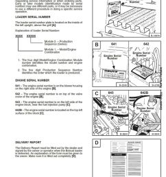 642 bobcat wiring diagram layout wiring diagrams u2022 rh laurafinlay co uk bobcat skid steer wiring [ 1000 x 1294 Pixel ]