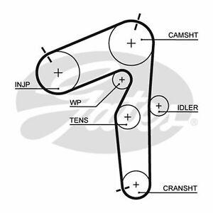 Fits Fiat Doblo 1.9 D Genuine Gates Camshaft Timing Belt