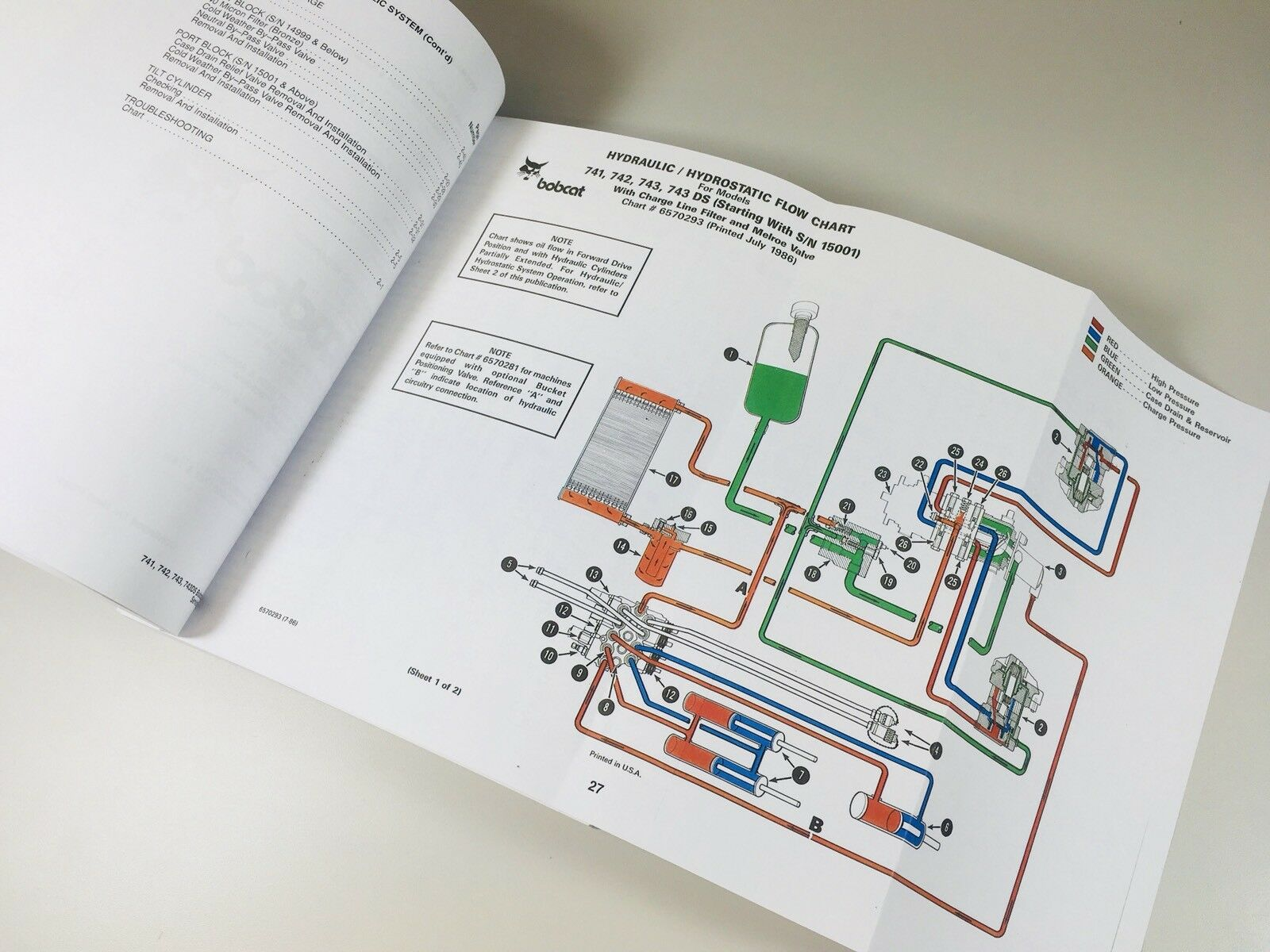 hight resolution of gauge wiring diagram bobcat 743 basic guide wiring diagram u2022 bobcat s250 parts diagram gauge