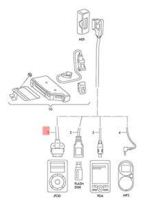 Genuine Media Apple iPhone iPod 4th Lead Cable MDI VW