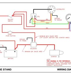 engine start test stand plans ford gm mopar ebay wiring diagram engine stand [ 1600 x 1236 Pixel ]