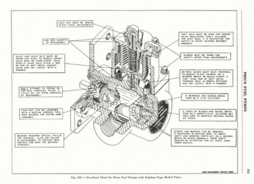 ACCESSORY MANUAL C3 AND C4 ENGINES PRATT & WHITNEY R-1830