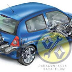 Clio 2 Airbag Wiring Diagram Of Earth S Layers Lithosphere Renault 8200047305 X65 Sport 172 182 Impact Sensor Ebay Item 5 Ii Diagrams Incl Cup Trophy