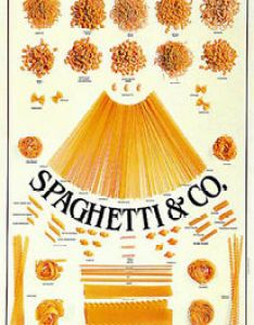 Image is loading italian pasta spaghetti and co kitchen restaurant wall also chart poster rh ebay