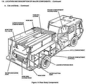 1,442 page AMERTEK 1,000 GPM 2500L Fire Engine Truck