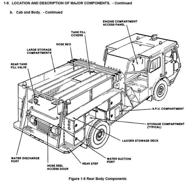1 442 Page Amertek 1 000 GPM 2500l Fire Engine Truck