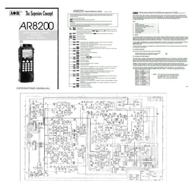 AOR AR8200 PHOTOCOPY OPERATING MANUAL + 11x17