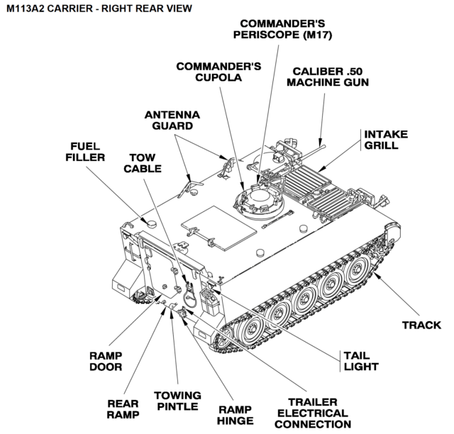 20,000+ Page M113 ARMORED PERSONNEL CARRIER Operator