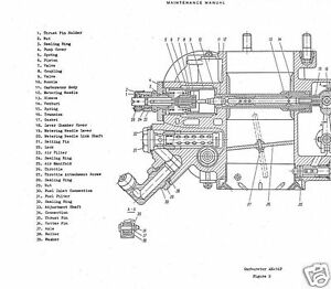 Vedeneyev M14P maintenance overhaul manual historic