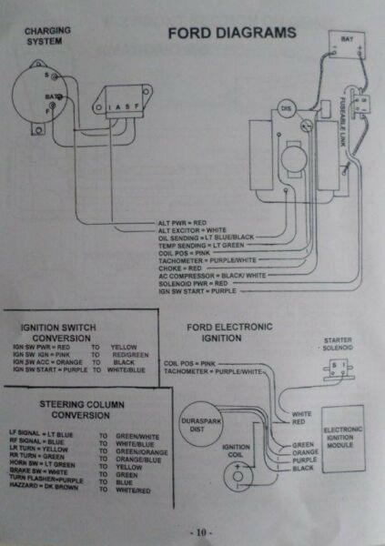 Mini Ez Wiring Diagram 12 Wiring Diagrammini ez wiring ...  Circuit Ez Wiring Harness on