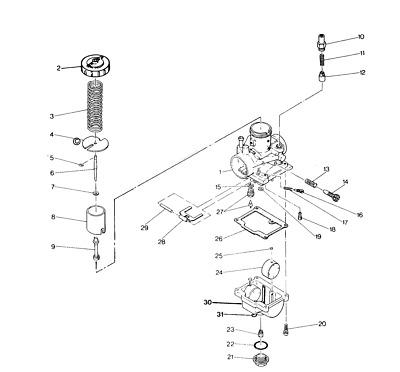 【New Arrival & Freeship】 Carburetor for Polaris Trail Boss