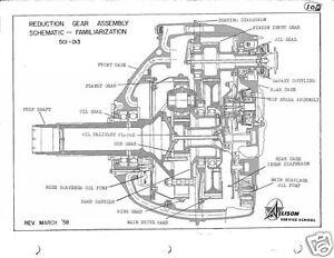 Allison 501-D 501-D13 T56 1950's turboprop engine service